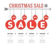 Bożenarodzeniowy sprzedaż czasu kreskowy wykres Wektorowy infographics z piłkami a Obrazy Royalty Free