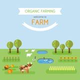 Boa vinda à exploração agrícola Imagem de Stock Royalty Free