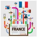 Boa vinda do braço e da mão do vetor ao romance de França Foto de Stock Royalty Free