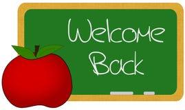 Boa vinda para trás Imagem de Stock