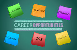 Board on the background, Career opportunities Stock Photography