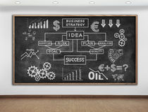 Board with business strategy Royalty Free Stock Image