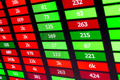 Board with financial data and numbers, displaying red and green tags Royalty Free Stock Photo