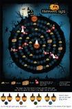 Board game - Halloween night Stock Image