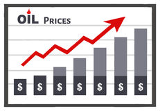 Board Graph Chart For Petroleum Or Oil Growth Dollar Prices Royalty Free Stock Photo