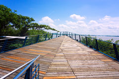 Boardwalk in Guayaquil Royalty Free Stock Images