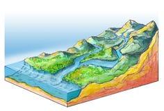 Boca de río Imagen de archivo libre de regalías