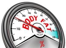 Body fat conceptual meter Stock Photo