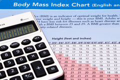 Body mass index chart Stock Photography