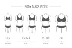 Body Mass Index  illustration,female figure Stock Images