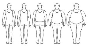 Body mass index vector illustration from underweight to extremely obese. Man contours with different obesity degrees. Male body with different weight royalty free illustration