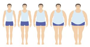 Body mass index vector illustration from underweight to extremely obese in flat style. Man with different obesity degrees. stock illustration