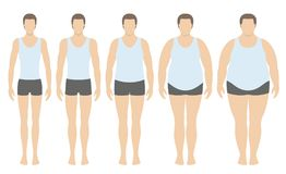 Body mass index vector illustration from underweight to extremely obese in flat style. Man with different obesity degrees. vector illustration