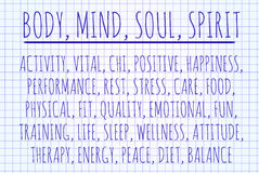 Body mind soul spirit word cloud Royalty Free Stock Photo