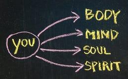 Body, mind, soul, spirit and you on blackboard stock image