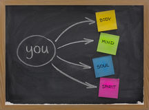 Body, mind, soul, spirit and you on blackboard royalty free stock photos