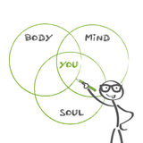 Body mind spirit Stock Image