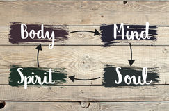 Body, mind, spirit, soul, map for balanced life. With hand lettering on wooden background Stock Images