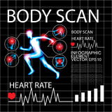 Body pain, X-Ray, Body Scan, Heart rate Stock Images