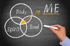 Body, Spirit and Soul - ME. Wellbeing, Meditation and Wellness Concept Royalty Free Stock Photo