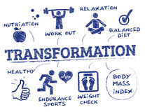 Body transformation concept Royalty Free Stock Photos