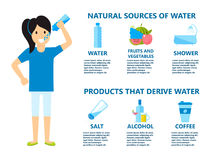 Body water drink infographics health people diet lifestyle concept brochure infochart vector illustration Royalty Free Stock Image