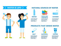 Body water drink infographics health people diet lifestyle concept brochure infochart vector illustration Royalty Free Stock Photos