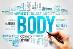 Body word cloud Stock Image