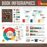 Boeken die de Presentatie van Onderzoekinfographic lezen royalty-vrije illustratie