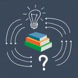 Boken ger ett svar Arkivbild