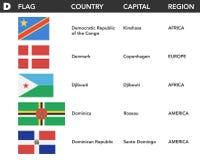 Bokstav D - flaggor av världen med namn, huvudstad och region Royaltyfri Fotografi