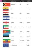Bokstav E - flaggor av världen med namn, huvudstad och region Arkivfoton