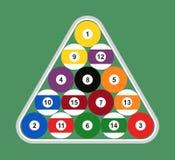 Bolas de billar en triángulo Imagen de archivo