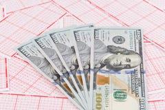 Boleto de lotería con el billete de banco del dólar Fotografía de archivo libre de regalías