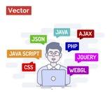 Bolhas coloridas com linguagens de programação em torno do sho do programador Fotografia de Stock
