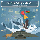 Bolivia infographics, statistical data, sights Stock Image