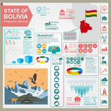 Bolivia infographics, statistical data, sights Royalty Free Stock Images
