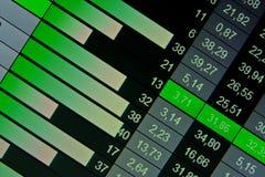 Bolsa de datos financieros Imagen de archivo libre de regalías