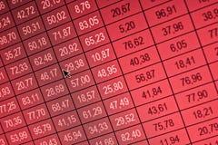 Bolsa de datos financieros, crysis rojo de la pantalla Imagen de archivo