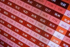 Bolsa de datos financieros - pérdida Imágenes de archivo libres de regalías
