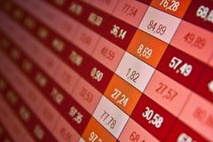 Bolsa de datos financieros - pérdida Fotografía de archivo libre de regalías