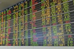 A bolsa de valores Imagens de Stock Royalty Free