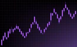 A bolsa de valores e mercado dos estrangeiros Programa??o das velas Velas roxas em um fundo escuro ilustração do vetor