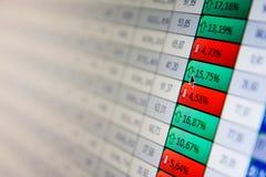 Bolsa en línea de los datos financieros Foto de archivo