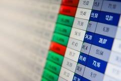 Bolsa en línea de los datos financieros Fotos de archivo
