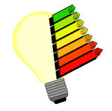 Bombilla con las etiquetas de la energía Imagenes de archivo