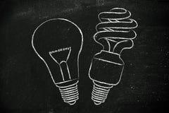 Bombilla de Eco, bulbo fluorescente compacto, para el consumo de energía Foto de archivo libre de regalías