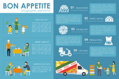 Bon Appetite flat concept web vector illustration. Pizzeria Bistro presentation. Fast, Express Delivery and Bon Appetite flat concept web vector illustration Royalty Free Stock Photo