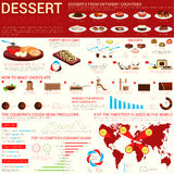Bonbons et calibre infographic de dessert Photos stock
