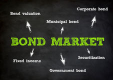 Bond Market concept Stock Photography